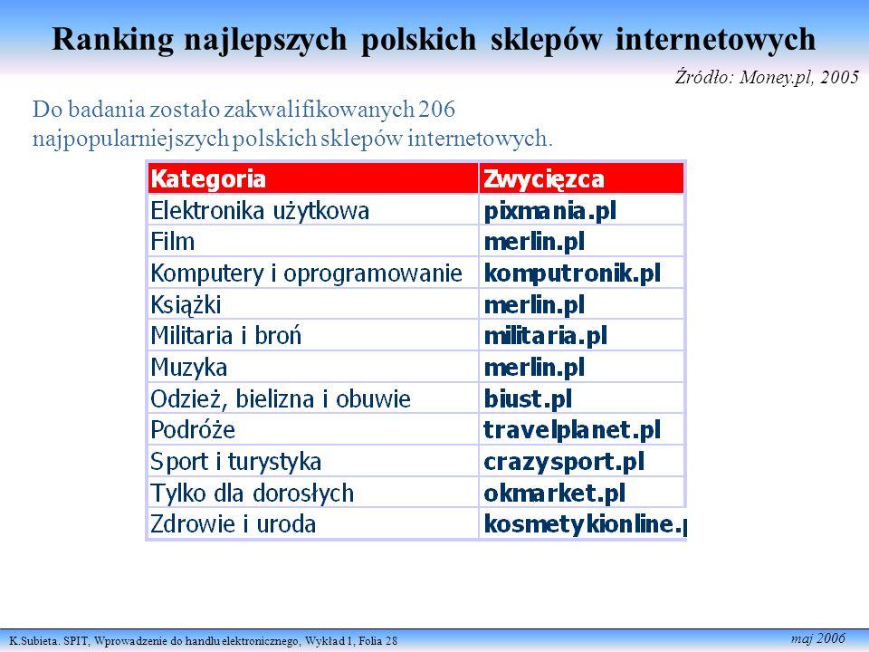 Ranking najlepszych polskich sklepów internetowych