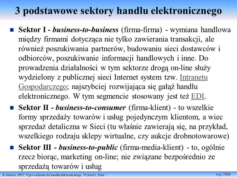 3 podstawowe sektory handlu elektronicznego