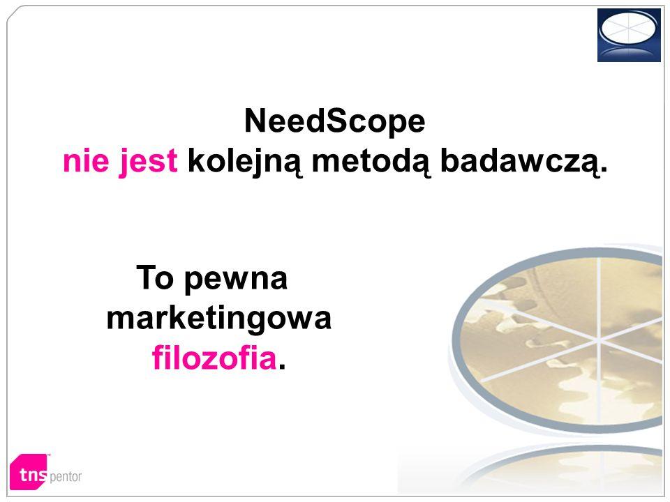 NeedScope nie jest kolejną metodą badawczą.