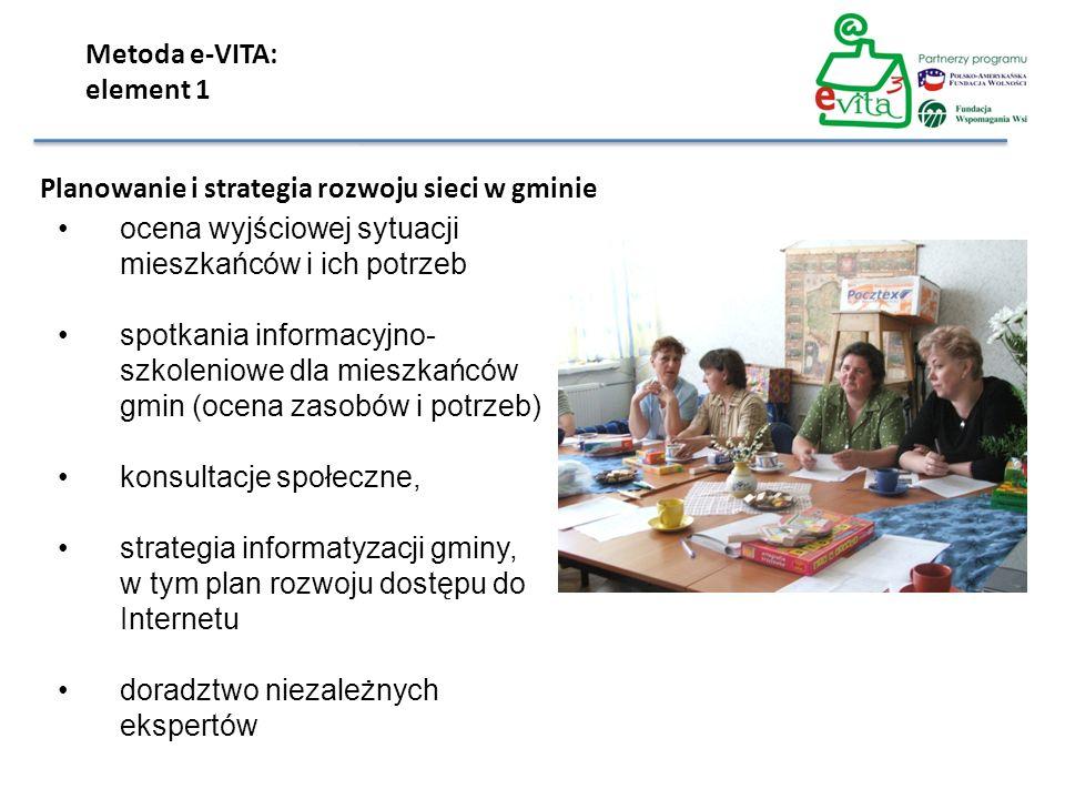 Metoda e-VITA:element 1. ocena wyjściowej sytuacji mieszkańców i ich potrzeb.