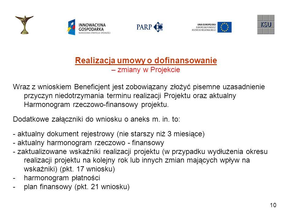 Realizacja umowy o dofinansowanie – zmiany w Projekcie