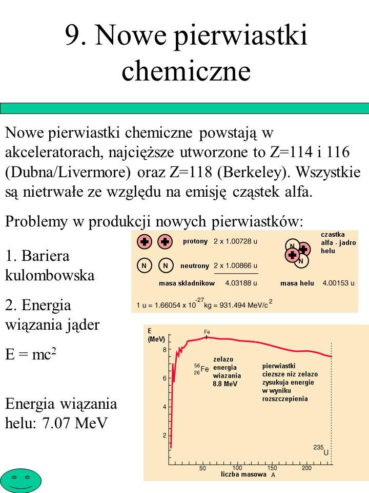 9. Nowe pierwiastki chemiczne