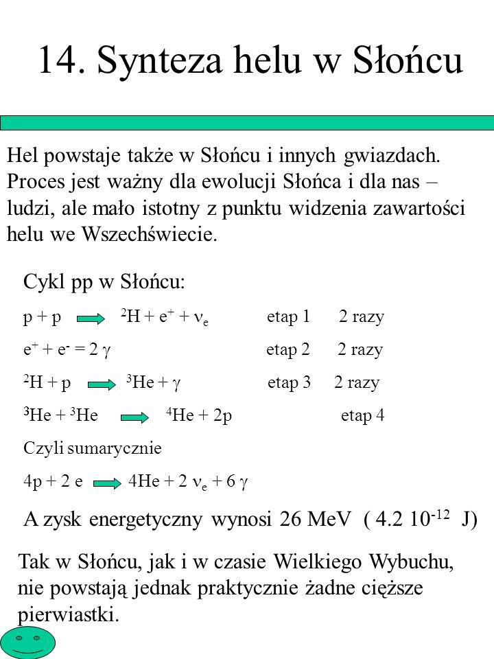 14. Synteza helu w Słońcu