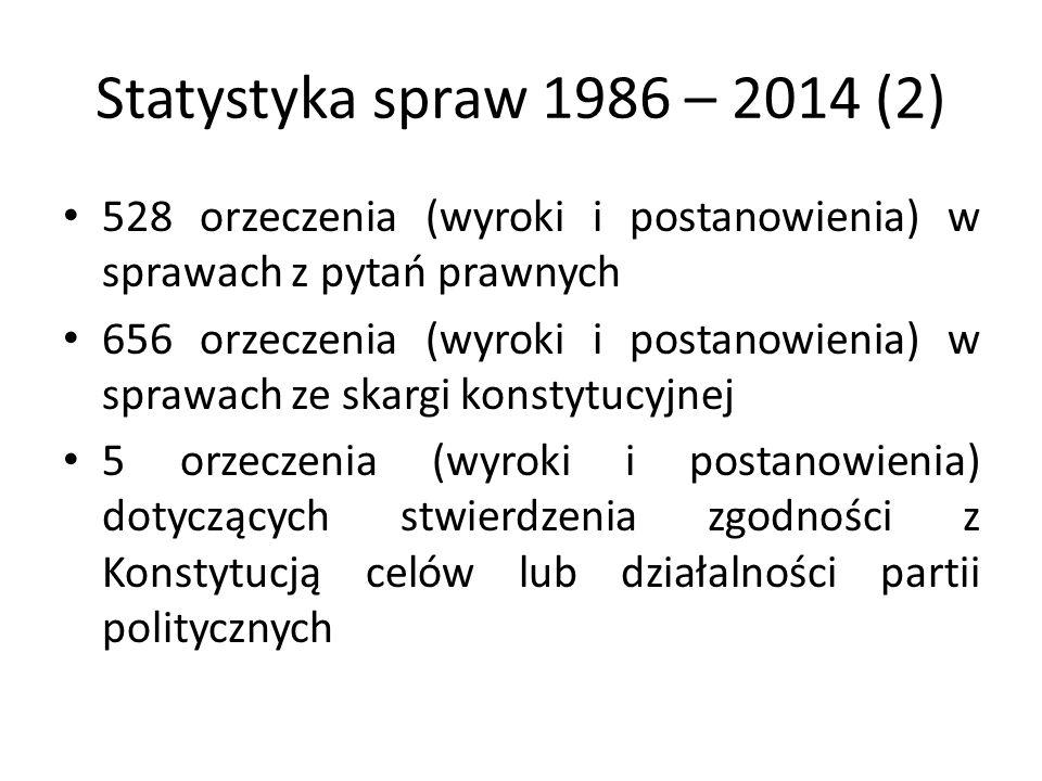 Statystyka spraw 1986 – 2014 (2) 528 orzeczenia (wyroki i postanowienia) w sprawach z pytań prawnych