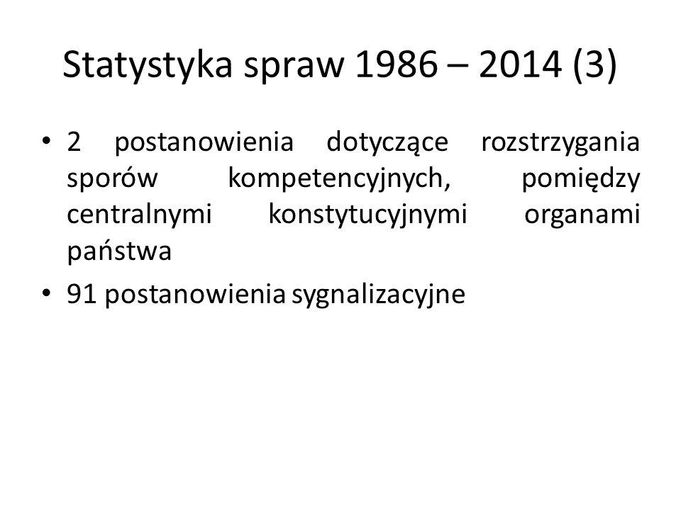 Statystyka spraw 1986 – 2014 (3)