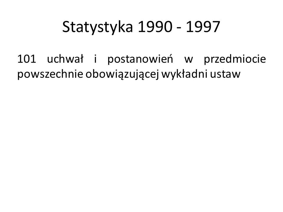 Statystyka 1990 - 1997 101 uchwał i postanowień w przedmiocie powszechnie obowiązującej wykładni ustaw.