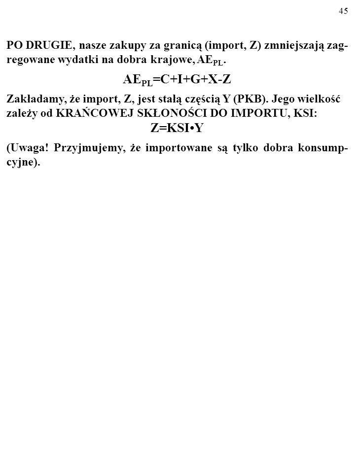 AEPL=C+I+G+X-Z Z=KSI•Y
