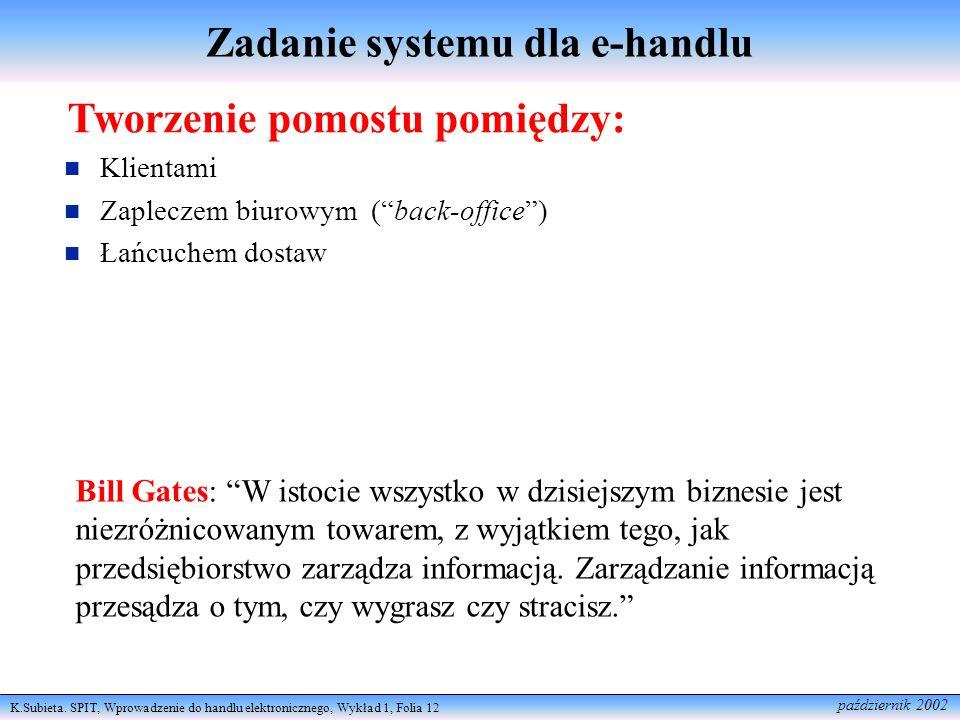 Zadanie systemu dla e-handlu