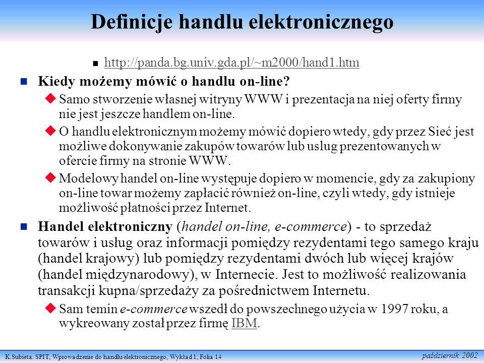 Definicje handlu elektronicznego