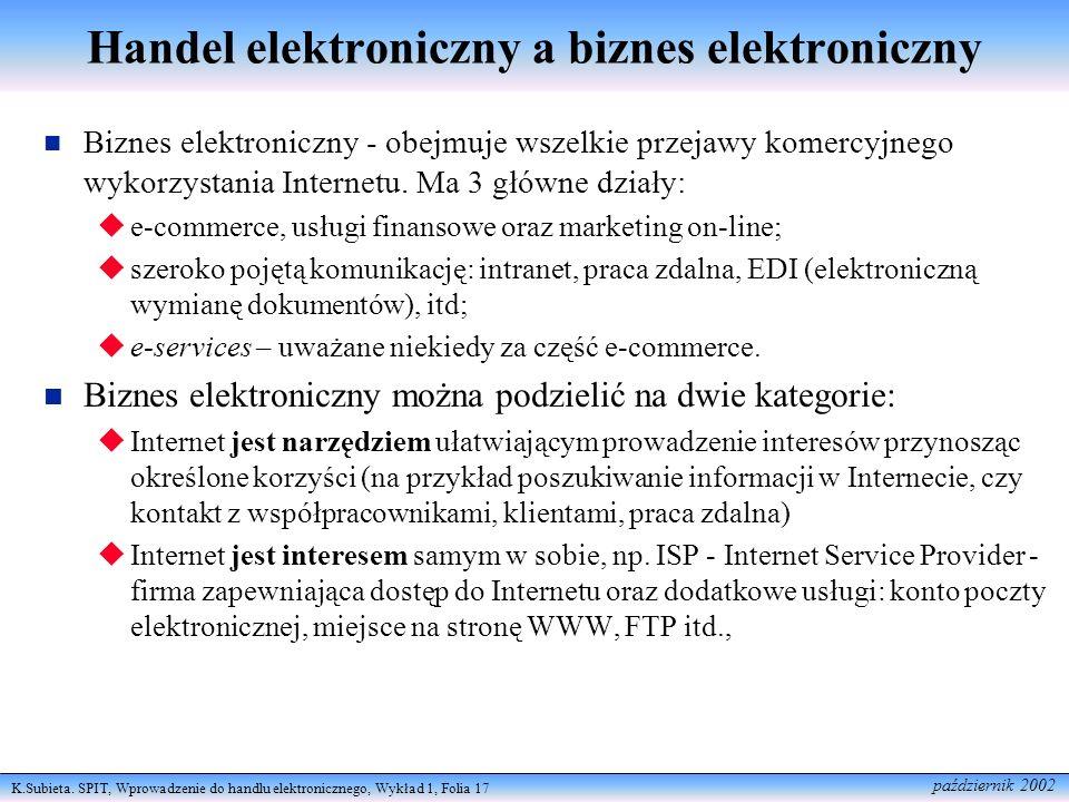 Handel elektroniczny a biznes elektroniczny