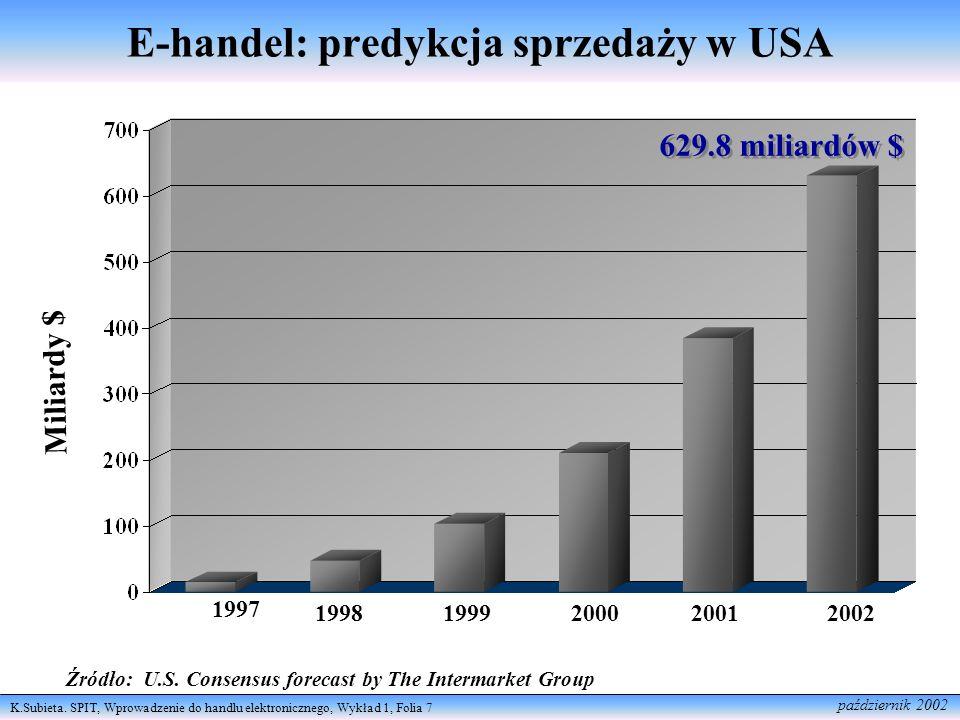 E-handel: predykcja sprzedaży w USA