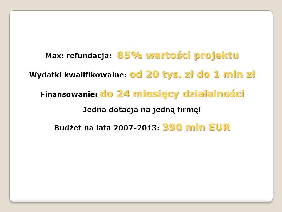Max: refundacja: 85% wartości projektu