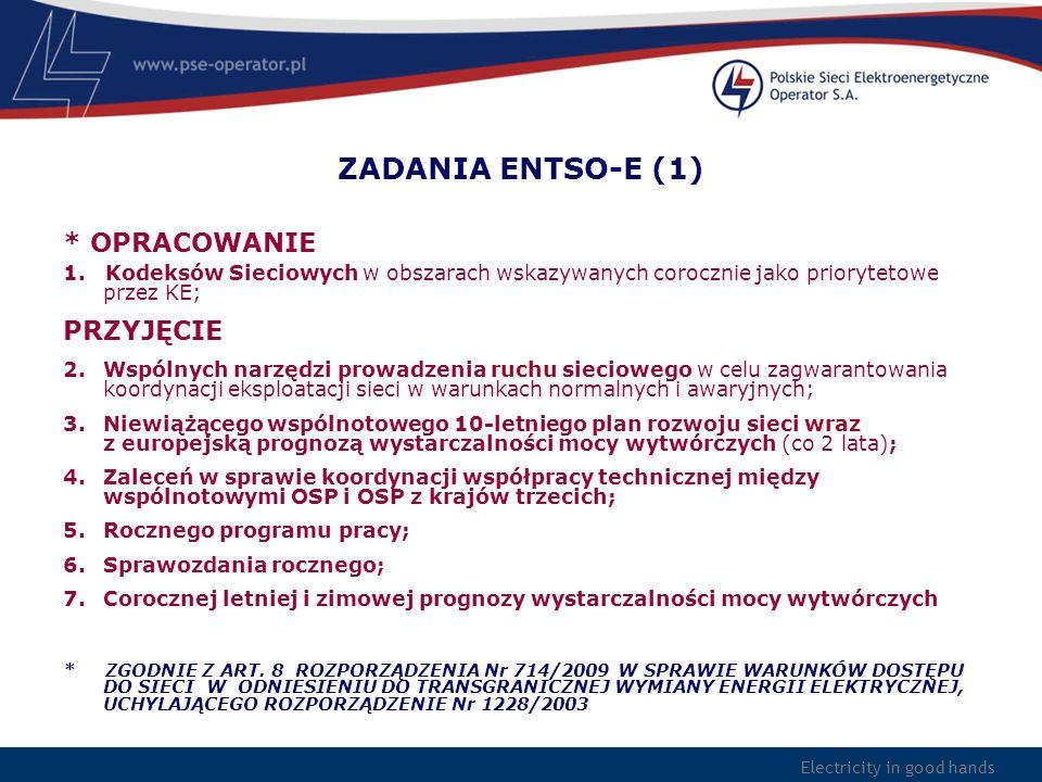 ZADANIA ENTSO-E (1) * OPRACOWANIE PRZYJĘCIE