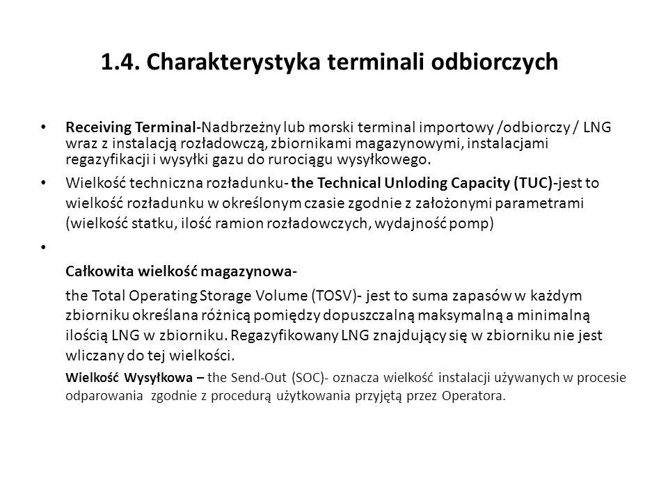 1.4. Charakterystyka terminali odbiorczych