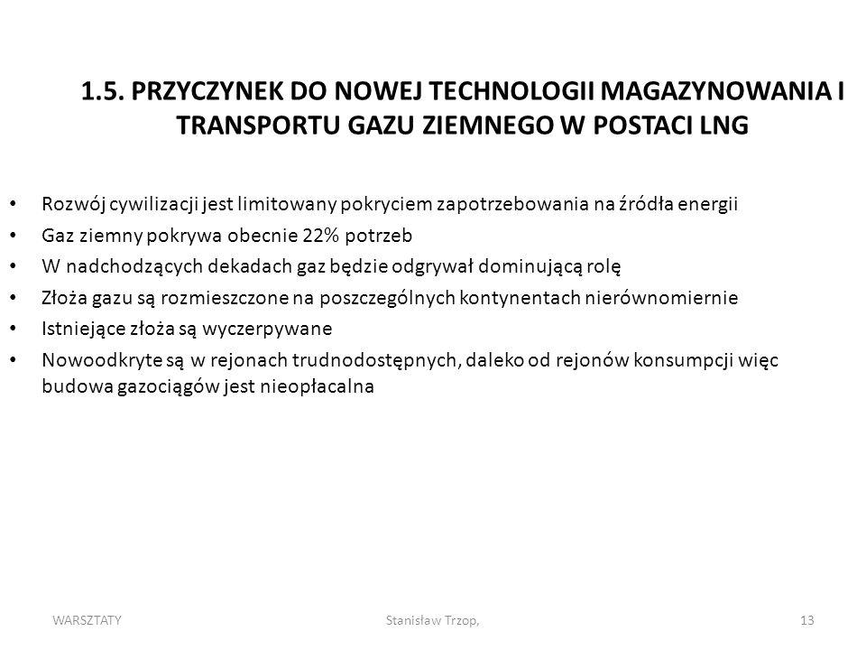 1.5. PRZYCZYNEK DO NOWEJ TECHNOLOGII MAGAZYNOWANIA I TRANSPORTU GAZU ZIEMNEGO W POSTACI LNG