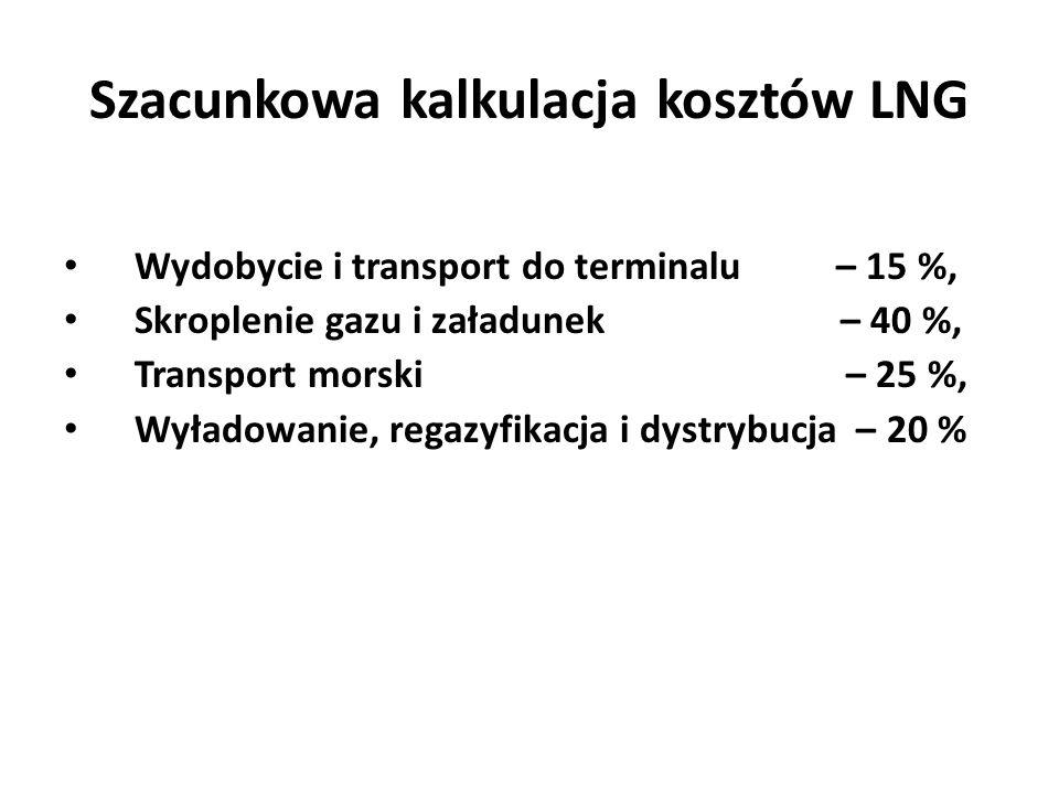 Szacunkowa kalkulacja kosztów LNG