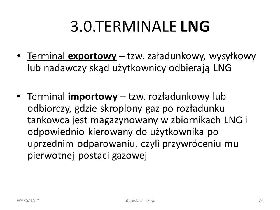 3.0.TERMINALE LNG Terminal exportowy – tzw. załadunkowy, wysyłkowy lub nadawczy skąd użytkownicy odbierają LNG.