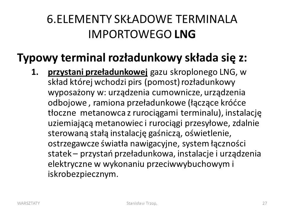 6.ELEMENTY SKŁADOWE TERMINALA IMPORTOWEGO LNG