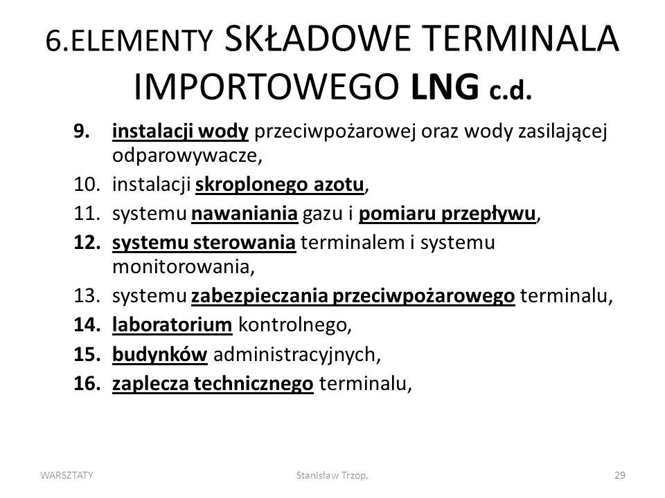 6.ELEMENTY SKŁADOWE TERMINALA IMPORTOWEGO LNG c.d.