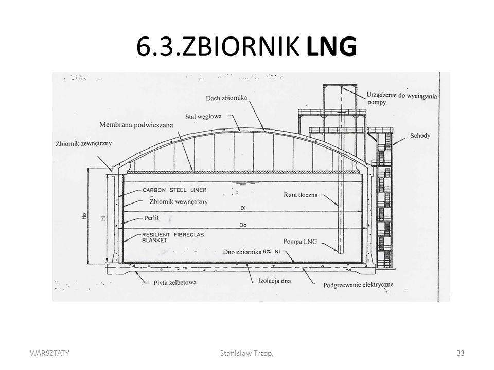 6.3.ZBIORNIK LNG