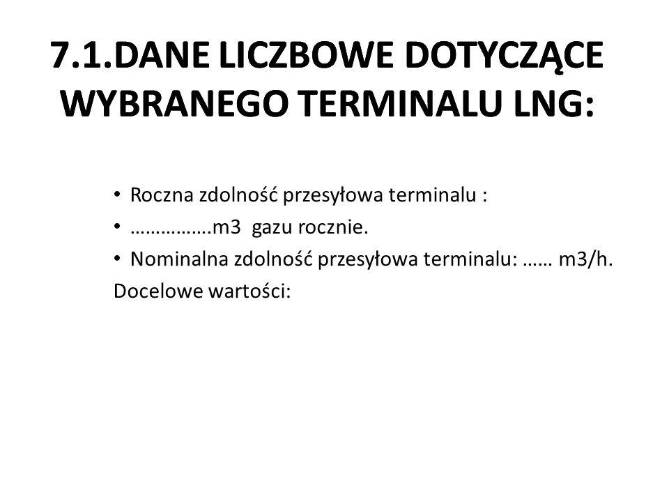 7.1.DANE LICZBOWE DOTYCZĄCE WYBRANEGO TERMINALU LNG: