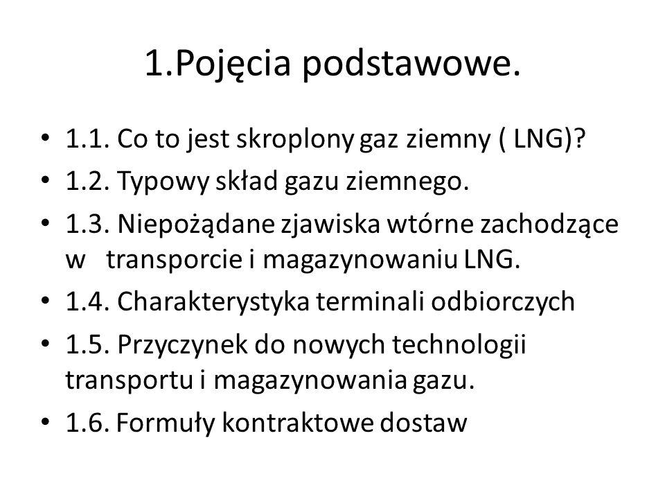 1.Pojęcia podstawowe. 1.1. Co to jest skroplony gaz ziemny ( LNG)