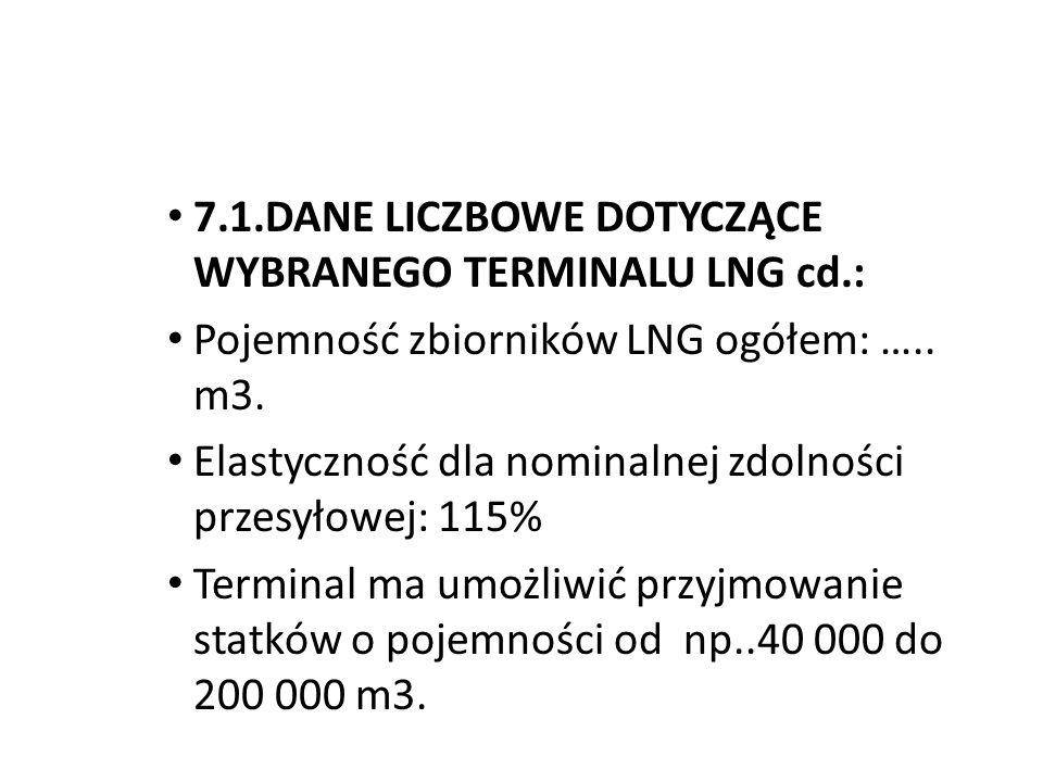 7.1.DANE LICZBOWE DOTYCZĄCE WYBRANEGO TERMINALU LNG cd.:
