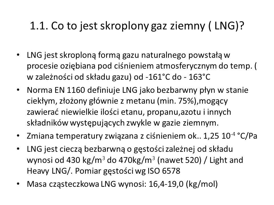 1.1. Co to jest skroplony gaz ziemny ( LNG)