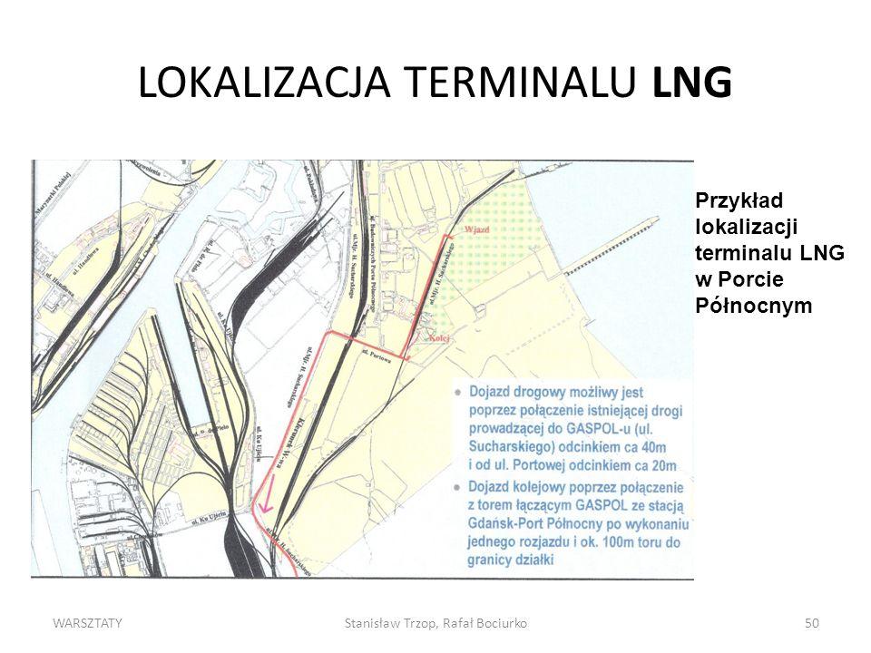LOKALIZACJA TERMINALU LNG