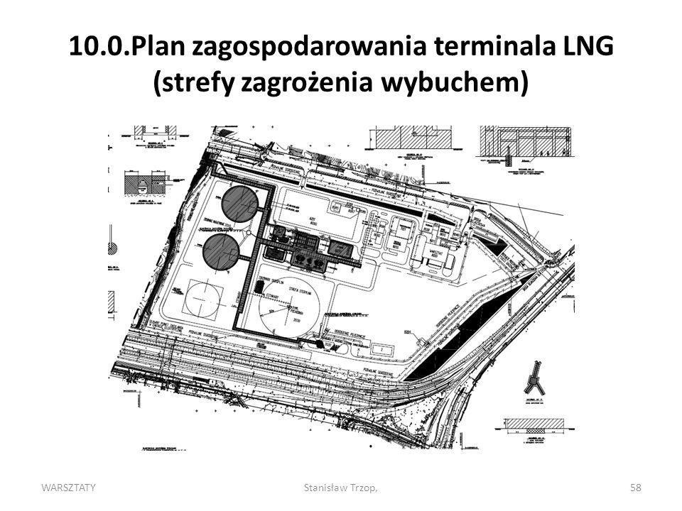 10.0.Plan zagospodarowania terminala LNG (strefy zagrożenia wybuchem)
