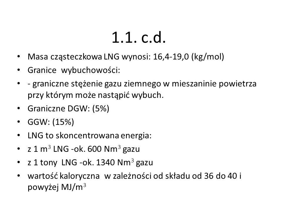 1.1. c.d. Masa cząsteczkowa LNG wynosi: 16,4-19,0 (kg/mol)