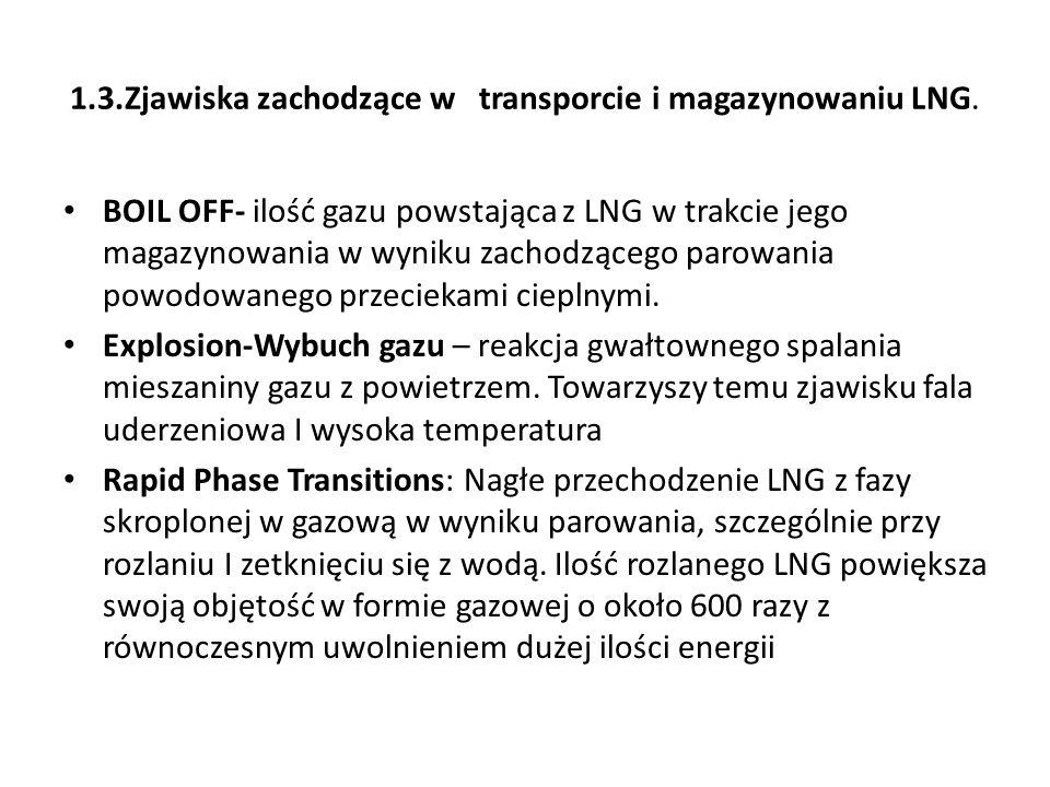 1.3.Zjawiska zachodzące w transporcie i magazynowaniu LNG.