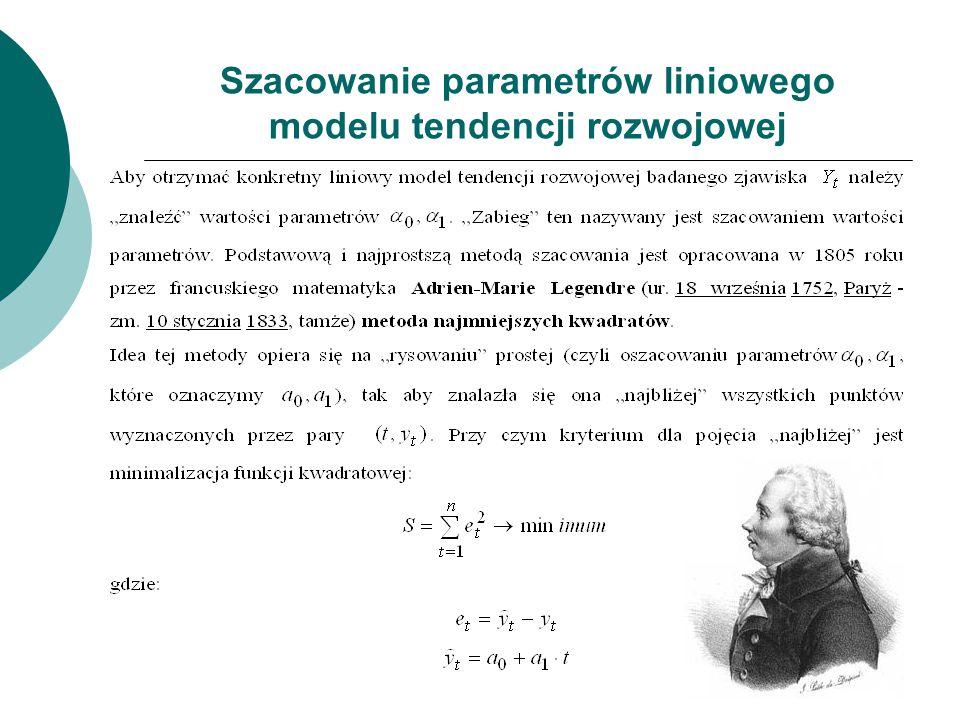 Szacowanie parametrów liniowego modelu tendencji rozwojowej