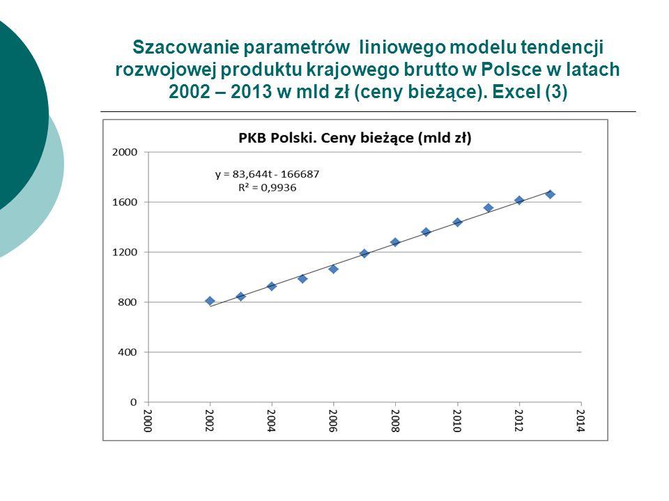 Szacowanie parametrów liniowego modelu tendencji rozwojowej produktu krajowego brutto w Polsce w latach 2002 – 2013 w mld zł (ceny bieżące).