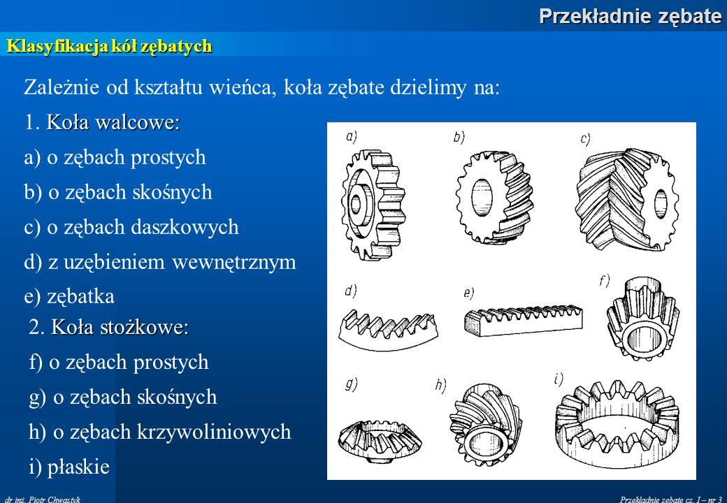 Klasyfikacja kół zębatych