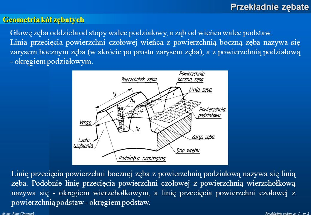 Geometria kół zębatych