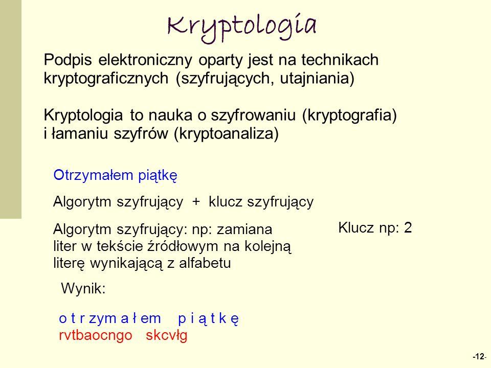 Kryptologia Podpis elektroniczny oparty jest na technikach kryptograficznych (szyfrujących, utajniania)