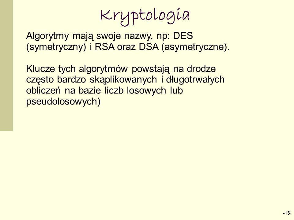 Kryptologia Algorytmy mają swoje nazwy, np: DES (symetryczny) i RSA oraz DSA (asymetryczne).