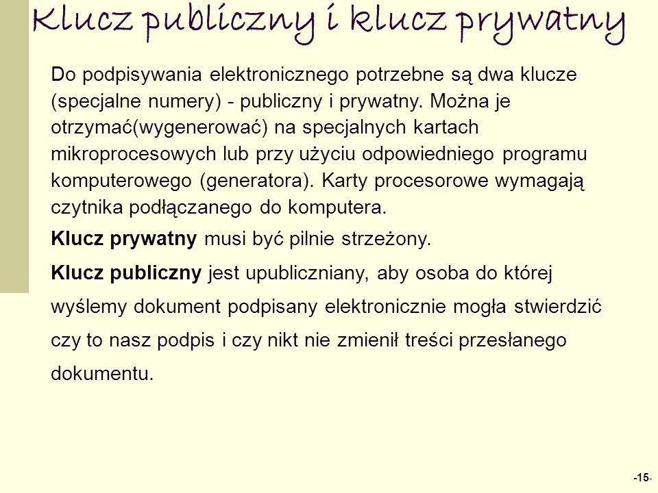 Klucz publiczny i klucz prywatny