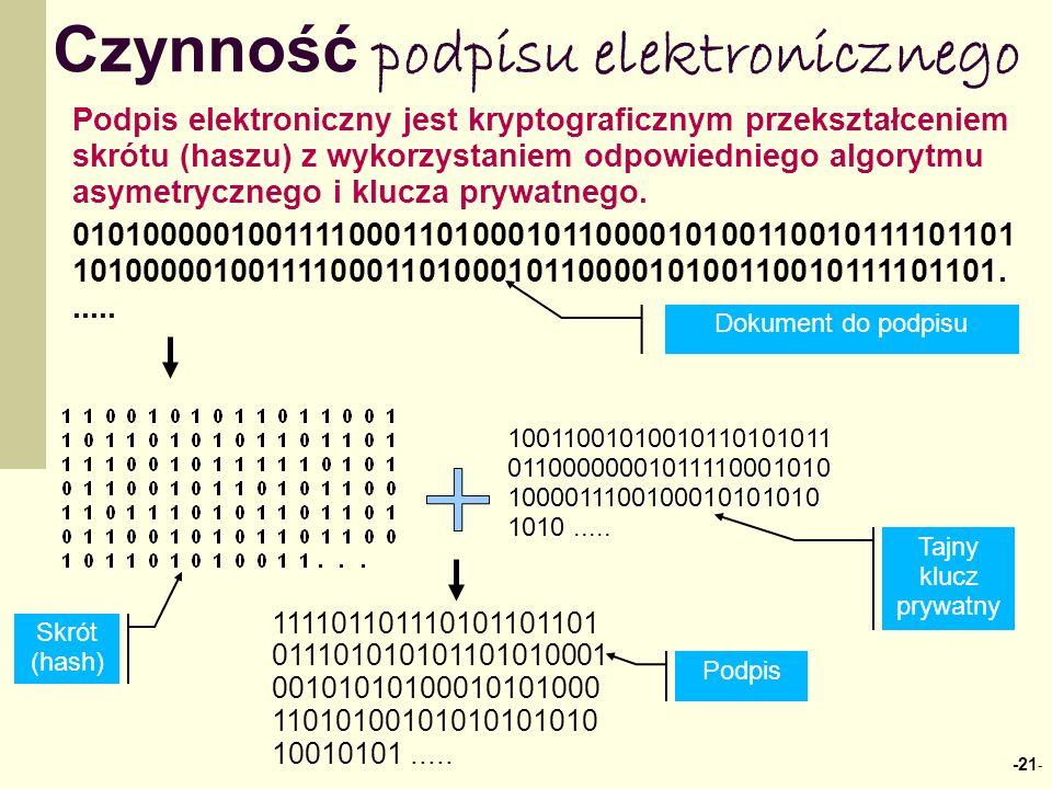 Czynność podpisu elektronicznego