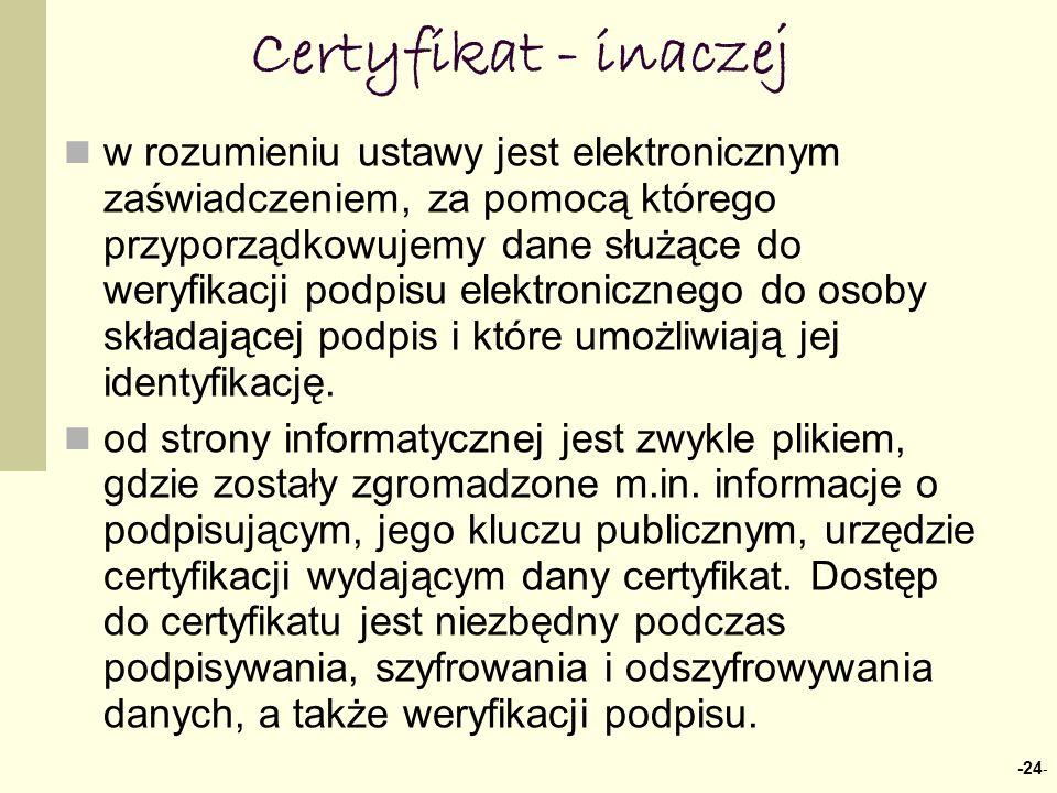 Certyfikat - inaczej