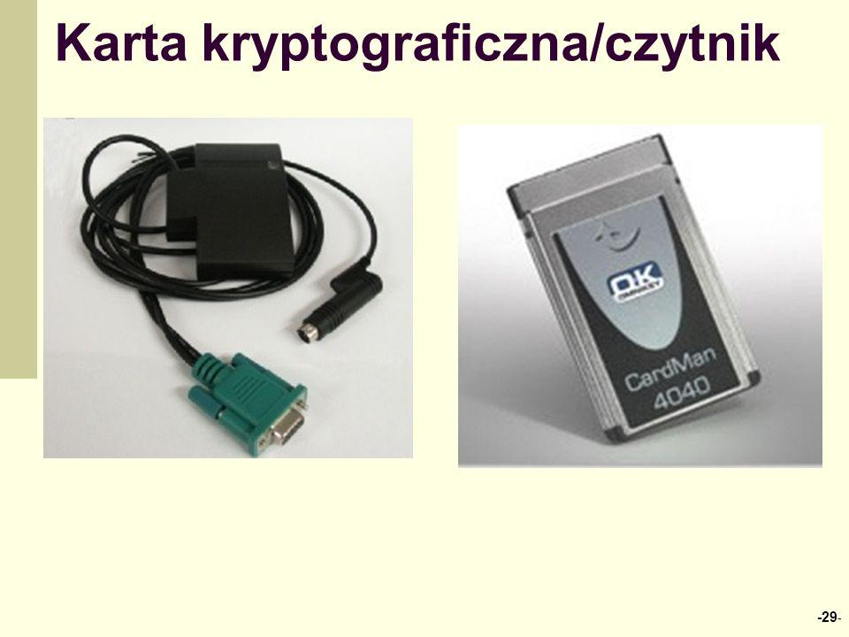 Karta kryptograficzna/czytnik