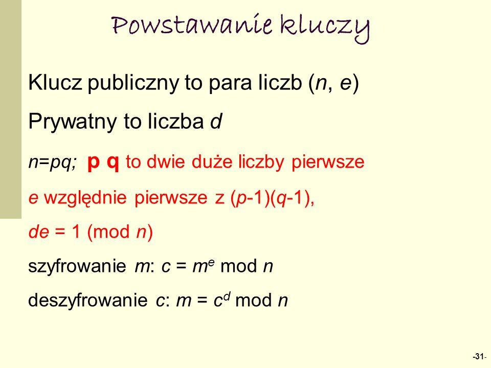 Powstawanie kluczy Klucz publiczny to para liczb (n, e) Prywatny to liczba d. n=pq; p q to dwie duże liczby pierwsze.