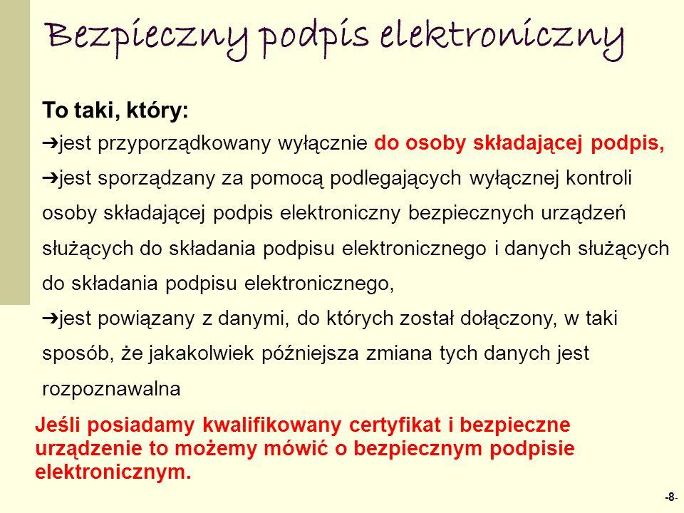 Bezpieczny podpis elektroniczny