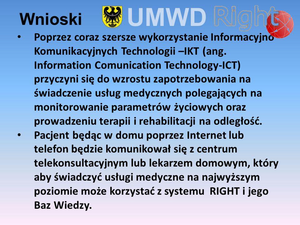 UMWD Wnioski.