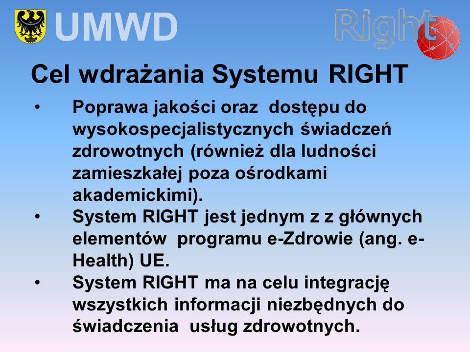 UMWD Cel wdrażania Systemu RIGHT
