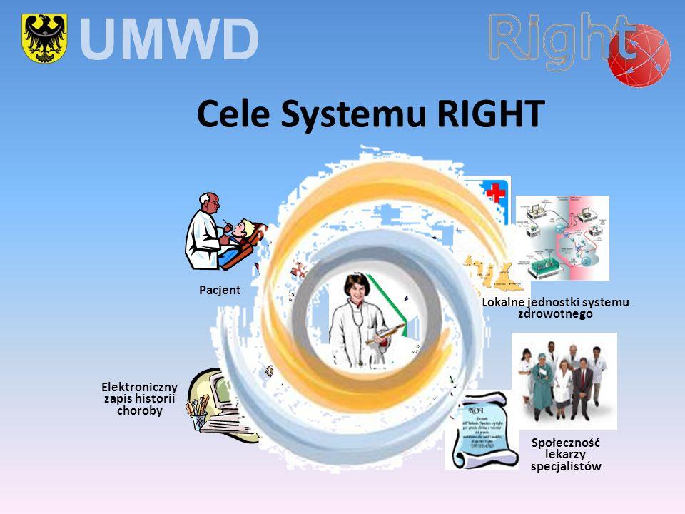 UMWD Cele Systemu RIGHT Pacjent Lokalne jednostki systemu zdrowotnego