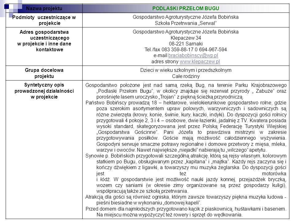 Podmioty uczestniczące w projekcie w projekcie i inne dane kontaktowe