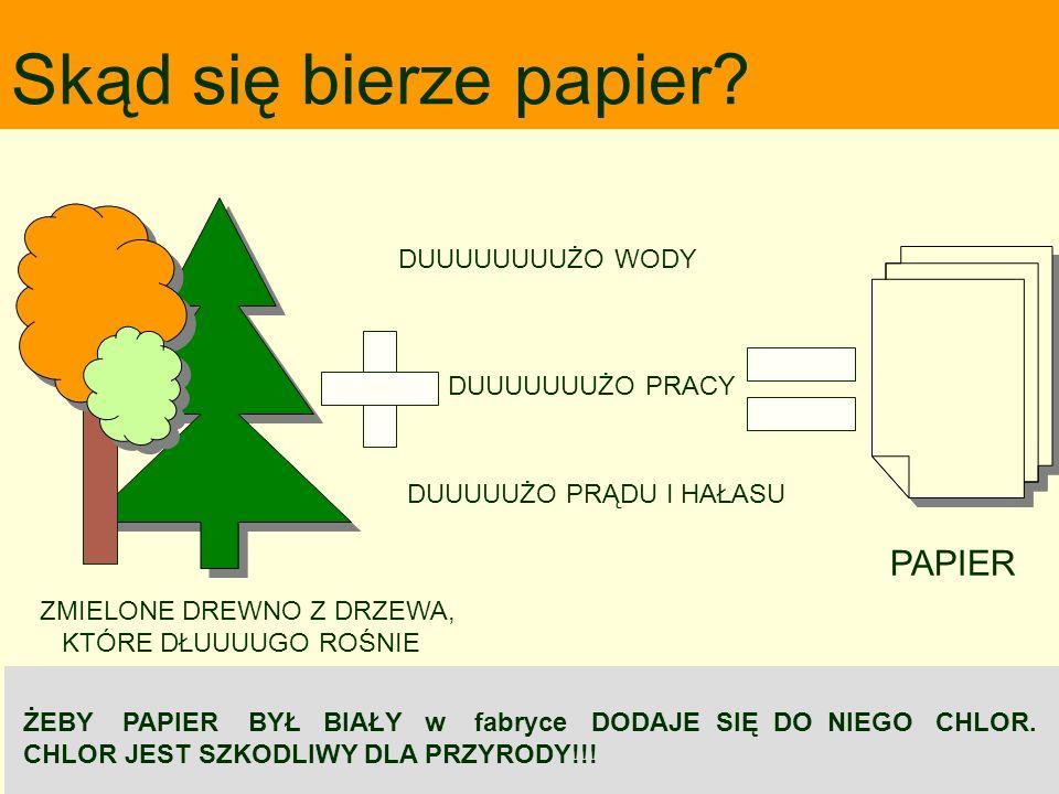 Skąd się bierze papier PAPIER DUUUUUUUUŻO WODY DUUUUUUUŻO PRACY