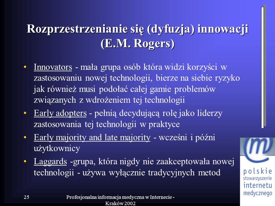Rozprzestrzenianie się (dyfuzja) innowacji (E.M. Rogers)